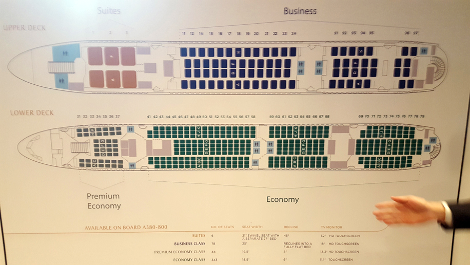Singapore Airlines unveils new A380 seats – Business Traveller