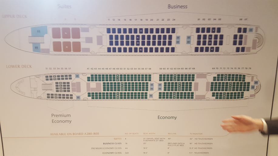 Flight review: Singapore Airlines A380 economy class – Business ...