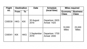 Cathay Pacific Chartered flights schedule