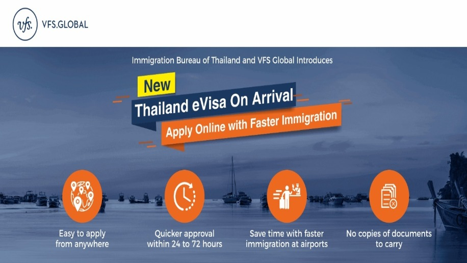 Thailand to launch new e-visa service – Business Traveller