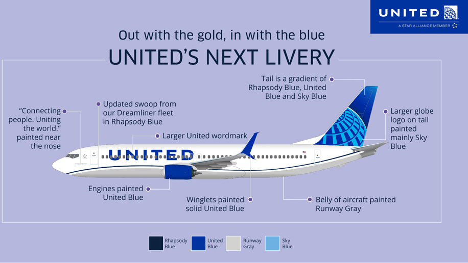 United unveils new blue livery – Business Traveller