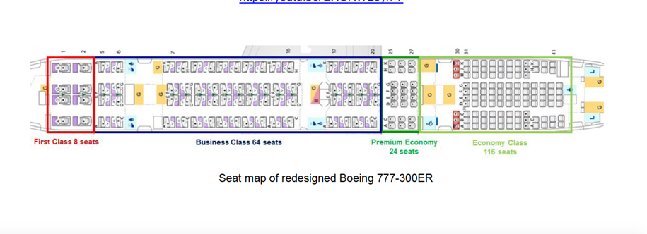 ANA will fly its revamped Boeing 777-300ER to New York ...  Seat Map on 777 seat plan, 777 seat diagram, delta a380 seating map, 777 seat profile, 777 seat configuration,